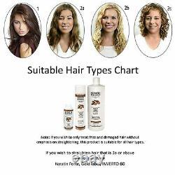 Complexe Brésilien Kératine Blowout Redressening Smoothing Hair Treatment 4bottle